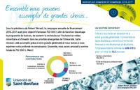 Rapport aux donateurs 2016-2017