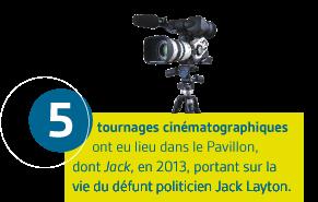 5 tournages cinématographiques ont eu lieu dans le Pavillon, dont Jack, en 2013, portant sur la vie du défunt politicien Jack Layton.